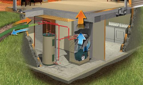 Imágen mostrando la integración de la caldera de leña de instalación exterior con el sistema de caldeado y ventilación ya existente de un hogar.